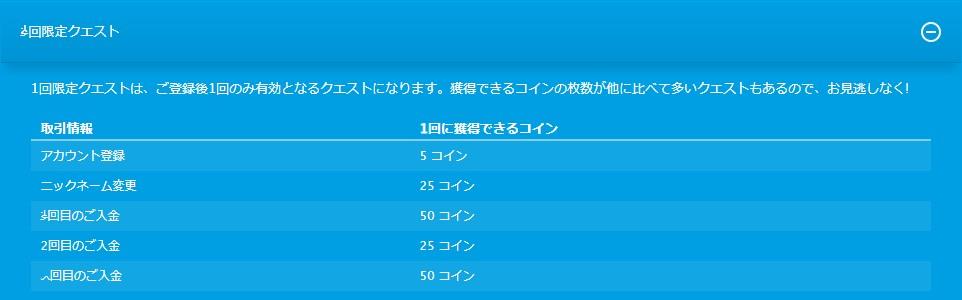 ベラジョンカジノの1回限定クエスト一覧表。