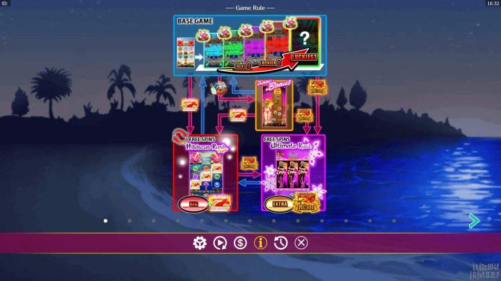 ハワイアンドリームクリスマスのインフォメーション画面。