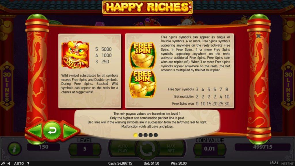 HAPPY RICHESのインフォメーション画面。