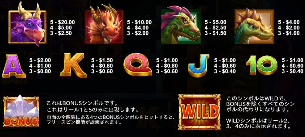 DRAGO JEWELS OF FORTUNEの絵柄一覧。