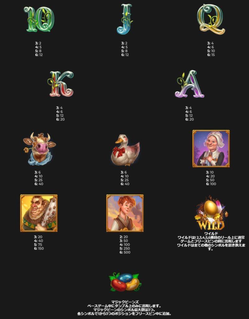 MEGAWAYS JACKの図柄一覧。