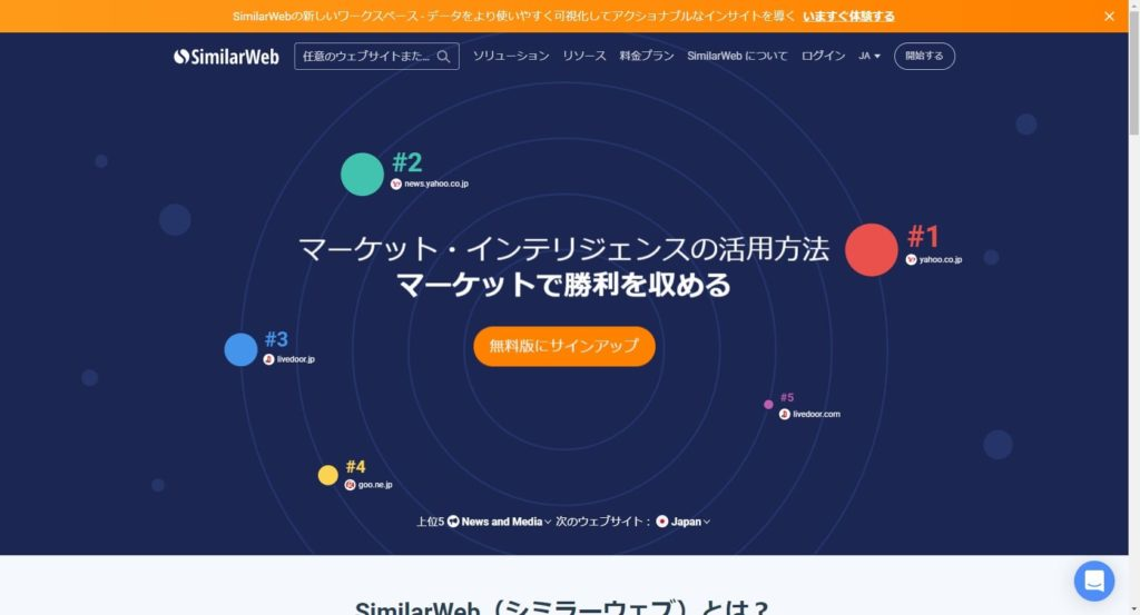 シミラーウェブのトップページ。