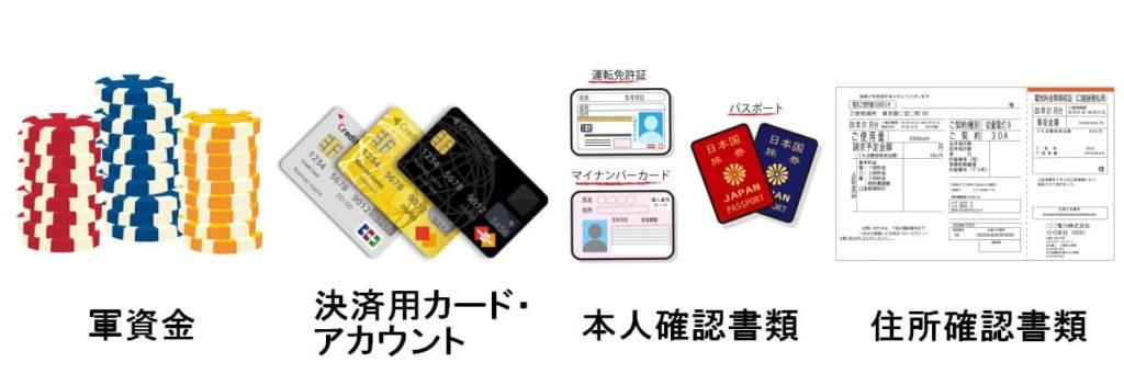 オンラインカジノに登録する際、用意するもの一覧。