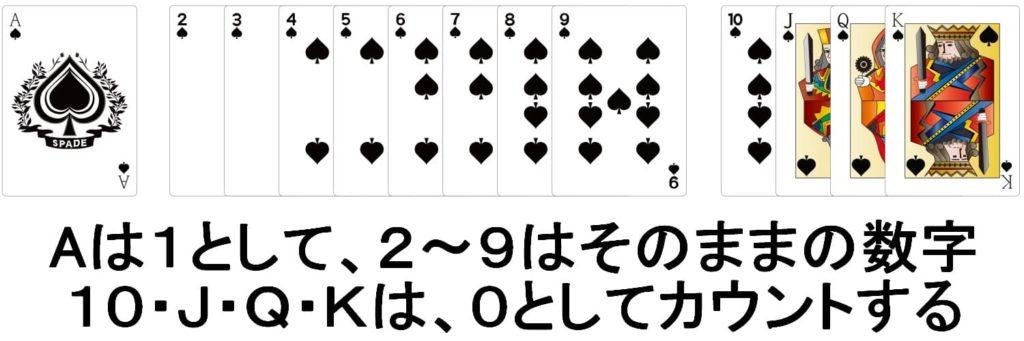 バカラで使うカードの数え方の画像。