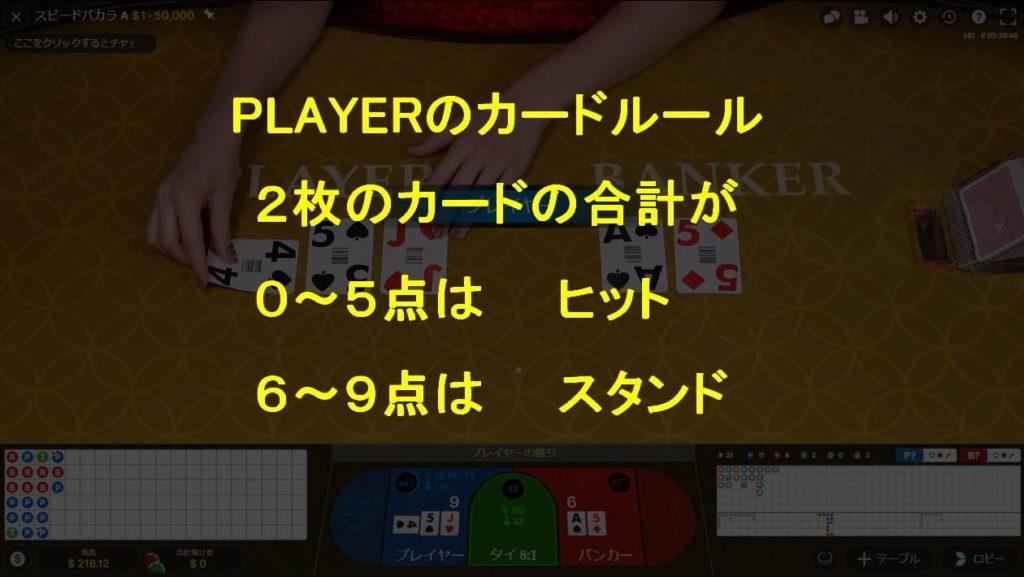 バカラのプレイヤー側のカードルール説明画像。