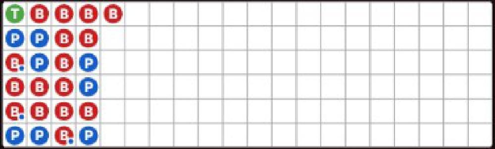 バカラで使われる罫線、珠盤路の画像。