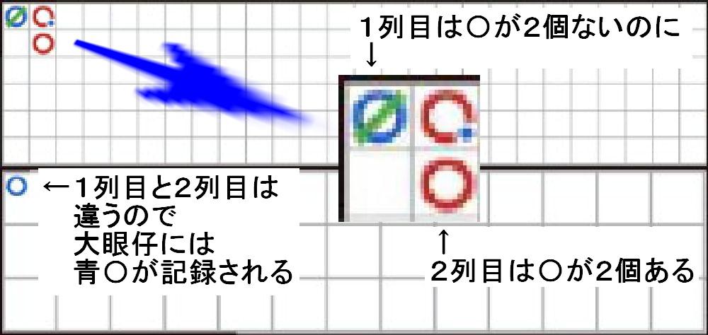 大眼仔の記録を説明する画像。2枚目。