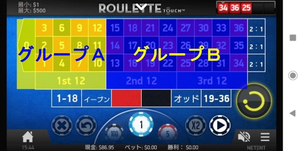 ルーレットテーブルをグループA(0~12)、グループB(13~36)に分けした画像。
